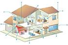 Magnete für den Wohnbereich