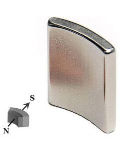 Segment Magnet 4 x 25mm, InnenR 33,5mm, Neodym N42, Nickel – Süd