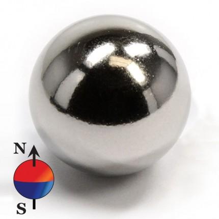 Magnetkugeln / Kugelmagnete Neodym
