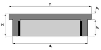 Magnet memo Graph